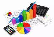 「供销社」7月已过,深度解析年中数字背后的涉农金融信息