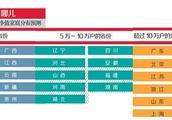 北京易达新创科技有限公司怎么样?
