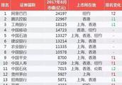 收藏|2017中国上市企业500强排行榜