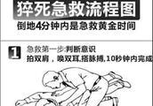 深圳11天16人猝死?这些小细节,每个人都要注意!