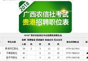 终于来了,2018广西农村信用社招聘938人公告