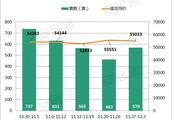 深圳房价连续下跌,房价到底降了多少