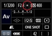 什么是全自動曝光?什么是程序自動曝光?