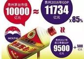 贵州茅台的股价究竟高不高?