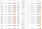 2015年云南教师资格证考试时间是什么时候?