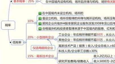 中国税收大企业认定标准