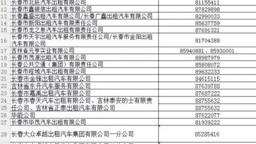 西昌公交公司的 投诉大发时时彩是多少?