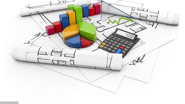 财务报表中净利润10%-15%是什么意思