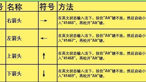 讯飞输入法怎么切换成其他输入法