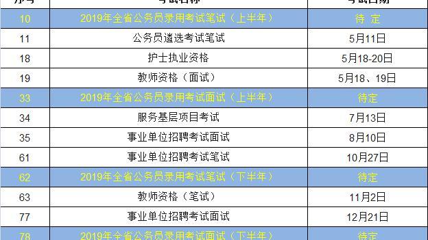 2019年四川公务员考试时间大概是多久呢?
