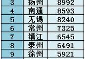 我是南京户口,请问我在南京能买几套房,贷款政策怎样