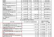 成泉资本6账户重仓东珠景观  偏爱次新股