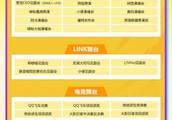 2018斗鱼嘉年华活动节目单 武汉斗鱼直播节明星主播嘉宾名单