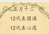 正月十二,送你十二个月的祝福!太美了,打开看看