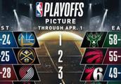 NBA季后赛球队实力排名情况以及常规赛收官阶段看点