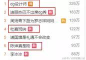 中国十大机场的成都双流(CTU)