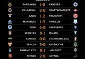 欧联杯32强一览:切尔西阿森纳 米兰出局 西甲4队