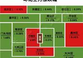 北京房价真跌了!然而要买房得攒钱多少年?看完扎心