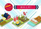 财经观察家|马光远:集体土地入市工商业用地,破冰意义在哪?