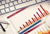 不同月薪,选择怎样的投资策略?