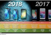 供应商驳斥「苹果新 iPhone 砍单两成」传闻,订单无特别变化
