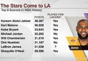 真正的豪门!NBA历史得分榜上前8位中有6名都为湖人效力过!