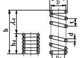 弹簧的设计与制造工艺介绍
