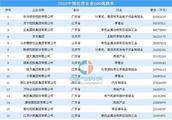 2018年中国民营企业500强名单