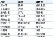 42°C早报|美团IPO定价约455亿-547亿美元 腾讯音乐一周后上市推介