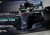 奔驰车队离总冠军更近 F1新加坡站汉密尔顿夺冠