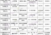 一周证件汇:17项目获证 含帝王国际/秀水名邸/远洋晟庭等
