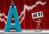 美股大涨重返强势,将会对A股市场产生什么样的影响?
