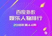 榜单|热度不减,唐嫣连续两周获得搜索指数周榜第一名!
