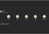 """2019微信公开课PRO广州开讲《2018微信数据报告》出炉,这些表情你""""中招""""了吗?"""