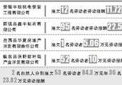 """严惩!安徽4企业和2个自然人拖欠工资被列入""""黑名单"""""""