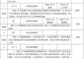 实锤来了!CBA裁判报告出炉:王仔路防守赵睿动作为假摔!