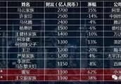 最低调的矿业企业家:个人财富900亿!胡润富豪榜唯一矿业企业家