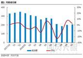 网贷天眼10月浙江网贷报告:高层发声!为网贷风险整治定调