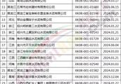 质检总局发放12月第一批水泥生产许可证(名单)