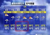 气温猛降,接下来15天几乎都是雨……温度低至
