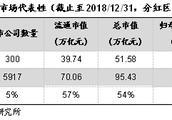 """投资""""漂亮300""""一键配置中国经济核心资产——大成中华沪深港300指数基金(LOF)2月18日发行"""