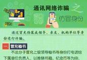 """""""#净网2019#""""通讯网络诈骗之仿冒身份"""