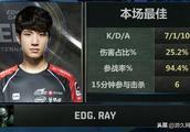 盘点LPL最强上单TOP5,EDG上单RAY也在榜上