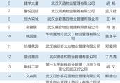 武汉2018物业服务红黑榜出炉 看看你们小区是红榜还是黑榜?