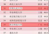 """中国最好大学公布,中国人民大学和南方科技大学""""引人瞩目"""""""