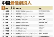 """沸点资本姚亚平荣登福布斯中国""""2018中国最佳创业投资人TOP100"""""""