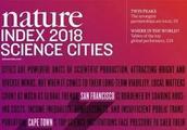 Nature重磅发布全球城市科研排行榜:北京第一超越纽约!上海南京超伦敦
