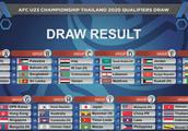 U23亚预赛分组表高清大图 U23亚预赛分组中国队与哪些国家一组