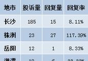 《湘问·投诉直通车》周报(11月第2周)