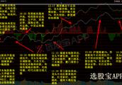 选股宝晚报|11月14日主题前瞻